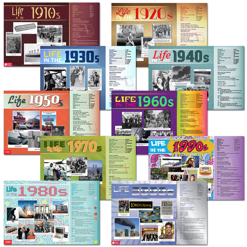 Life in the Decades Posters Set of 10