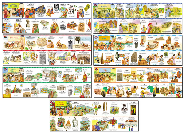 Ancient History Timelines Set of 7