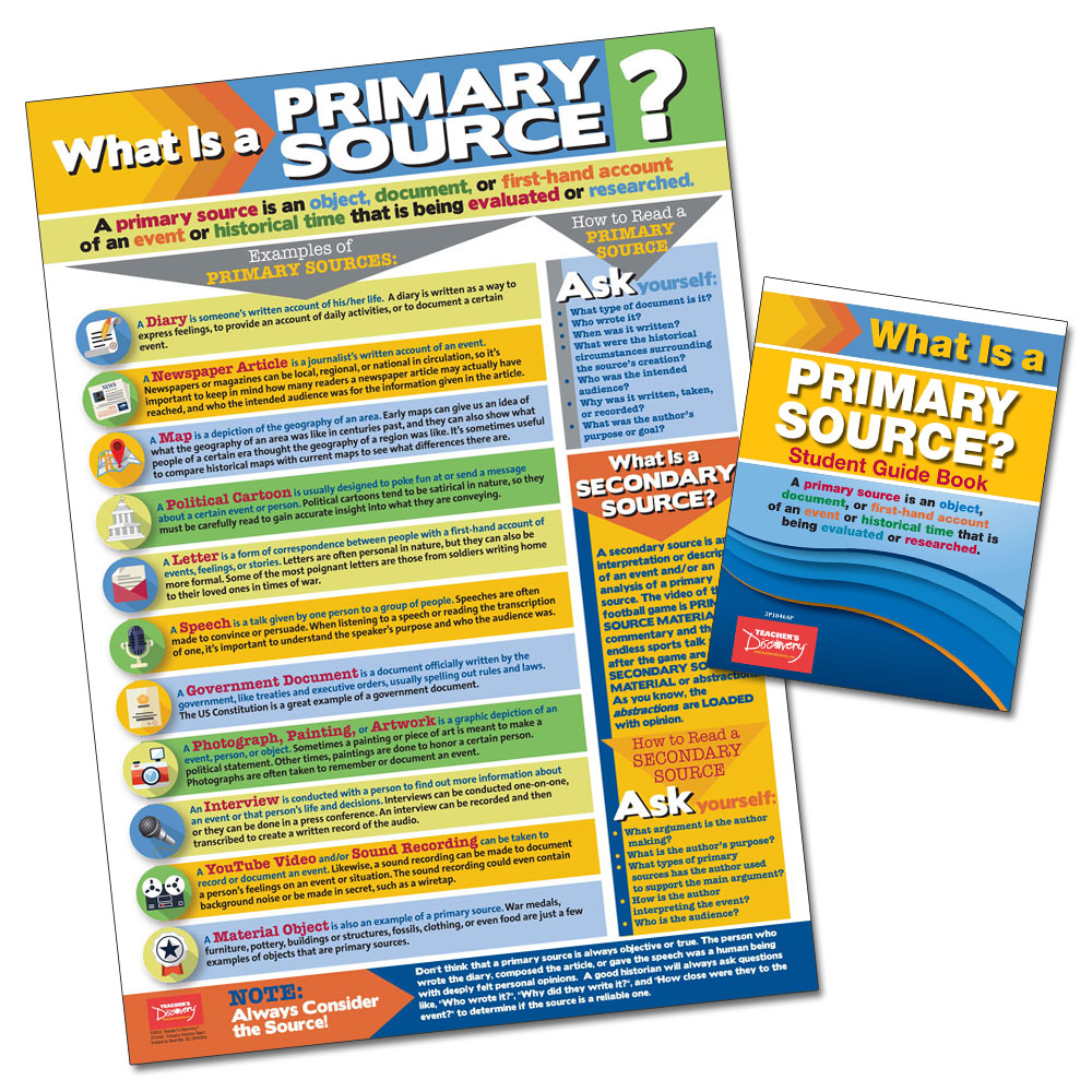 What is a Primary Source? - What is a Primary Source? Chart and Reproducible Student Guide Book