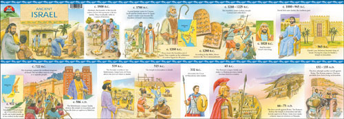 Ancient Israel Timeline