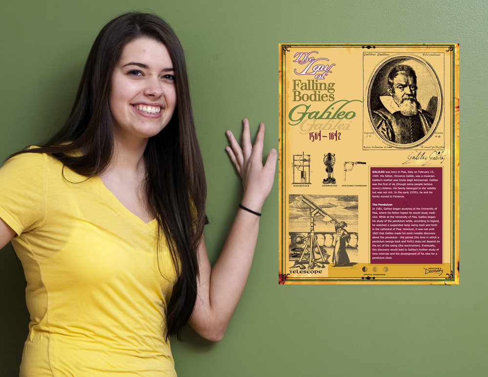 Famous Faces of the Renaissance Posters ~ Set of 5