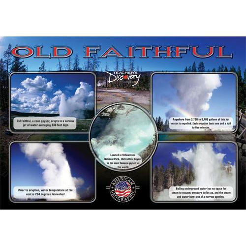 Old Faithful Poster