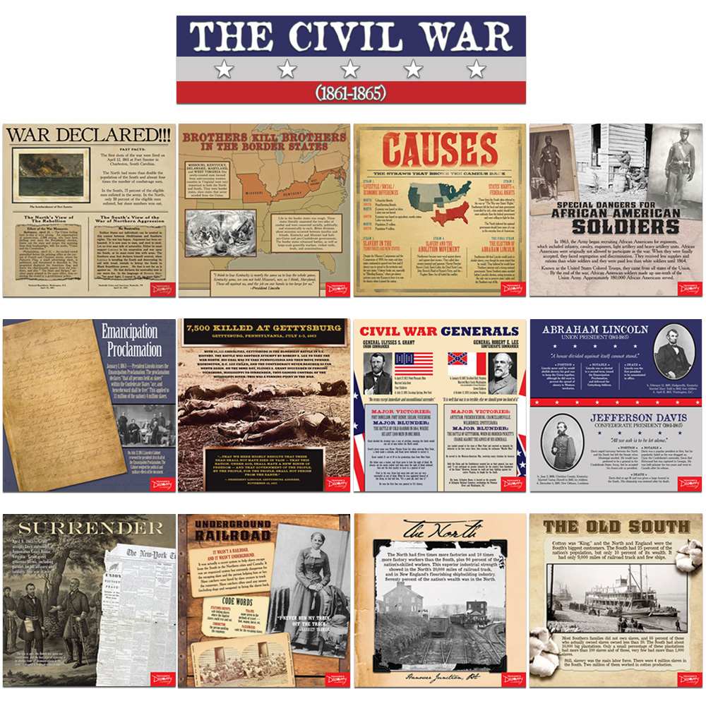 Civil War Poster Set of 12 Posters with Banner