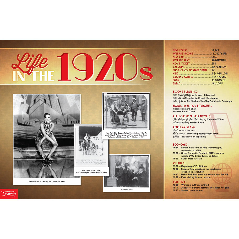 Life in the 1920s Decade Poster