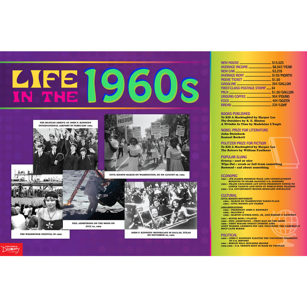 Life in the 1960s Decade Poster