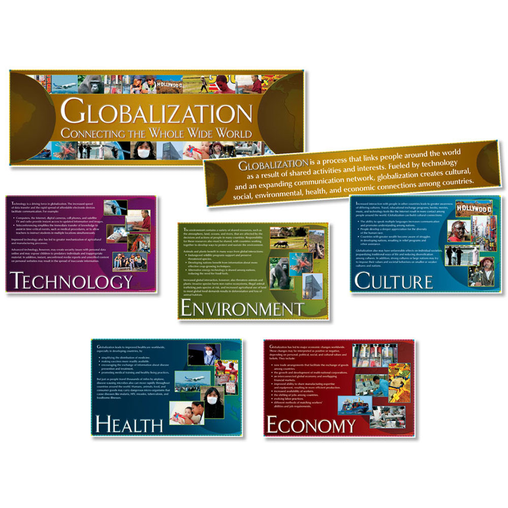 Globalization Poster Set