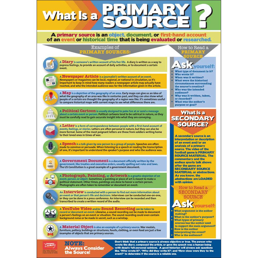 What Is a Primary Source? Chart