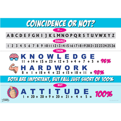 Coincidence or Not? Poster