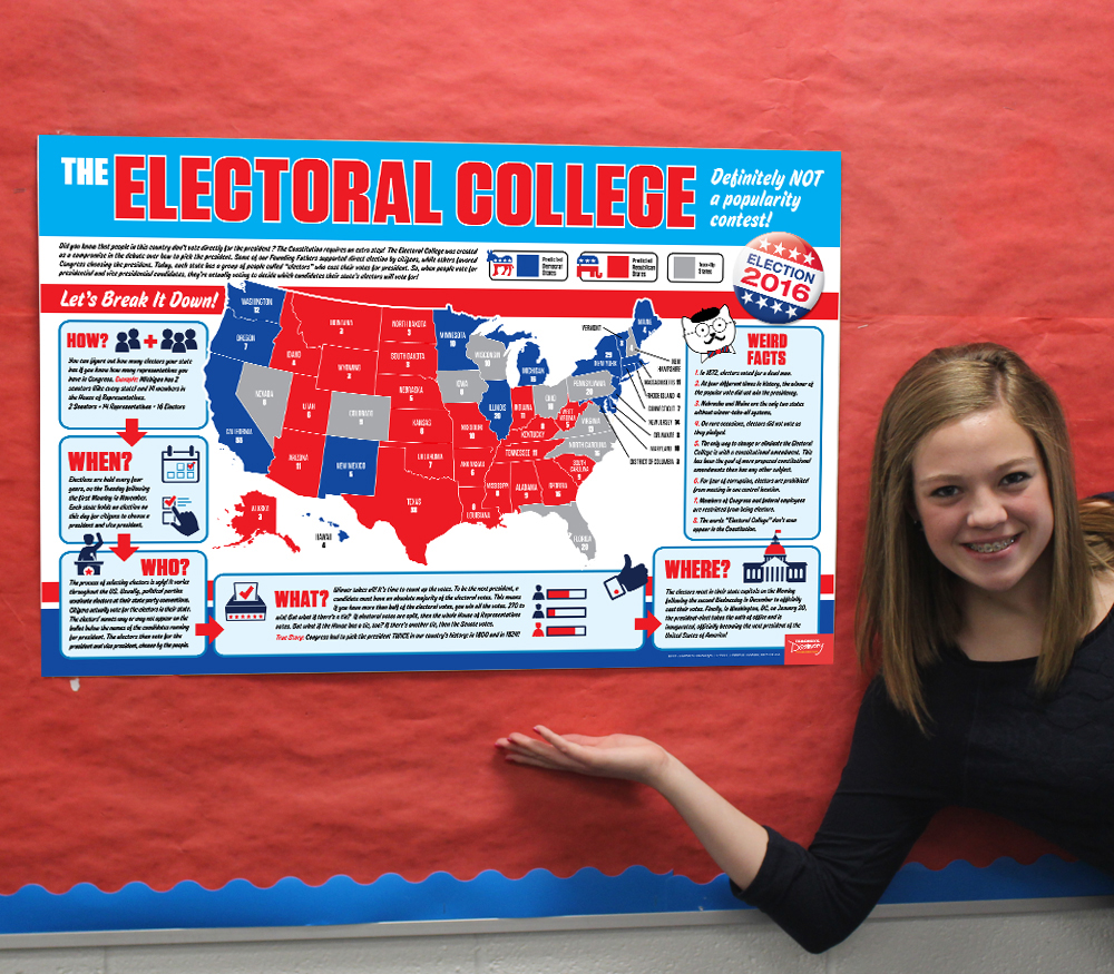Historical US Presidential Elections Historical US Free - Map of all us colleges