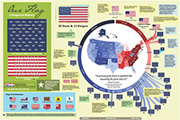 Our Flag: A Graphical History Chart