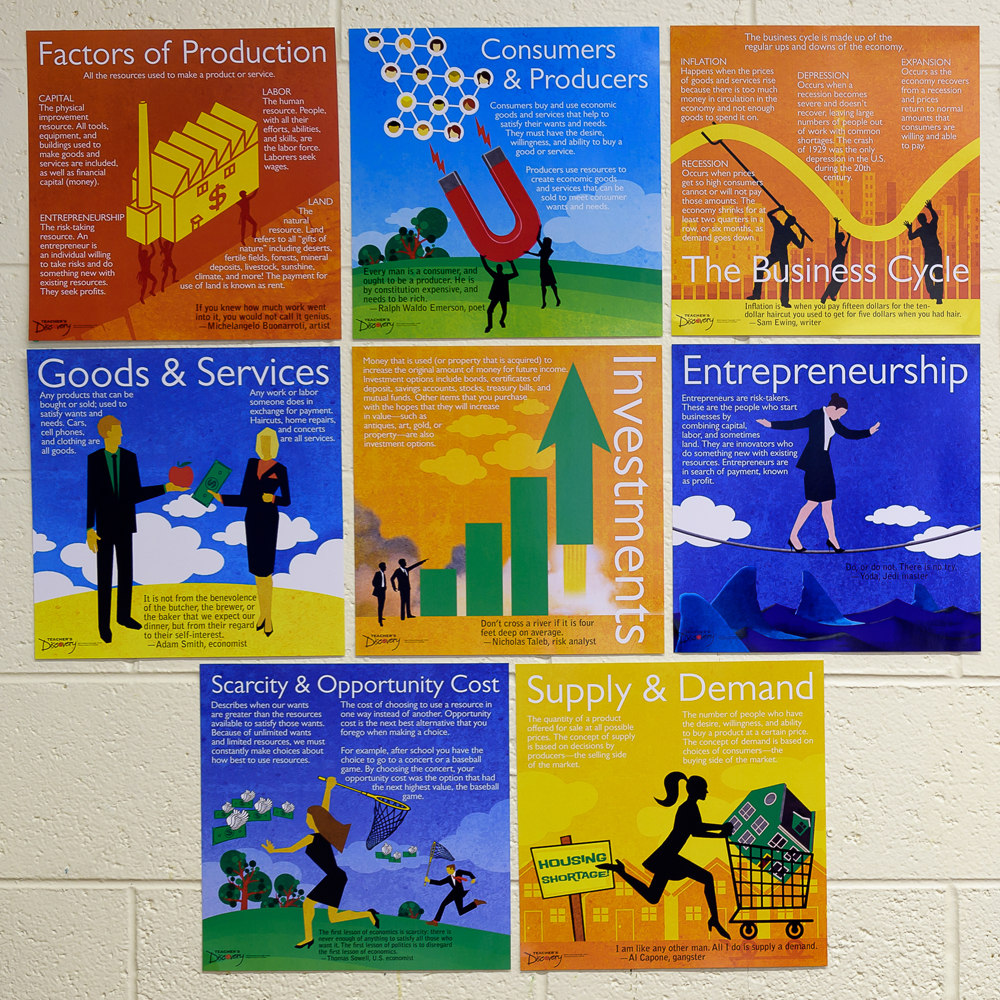 Economics BIG Ideas Mini-Poster Set