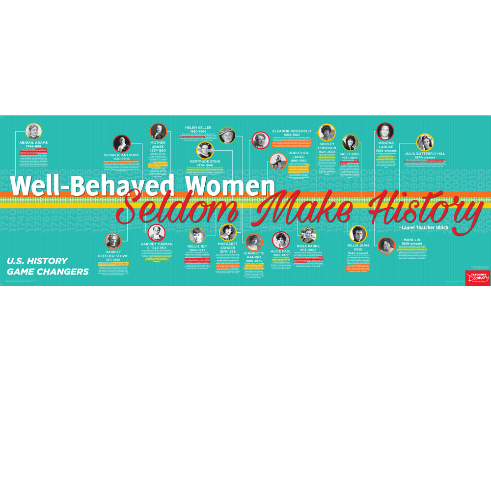 Well-Behaved Women Seldom Make U.S. History Poster