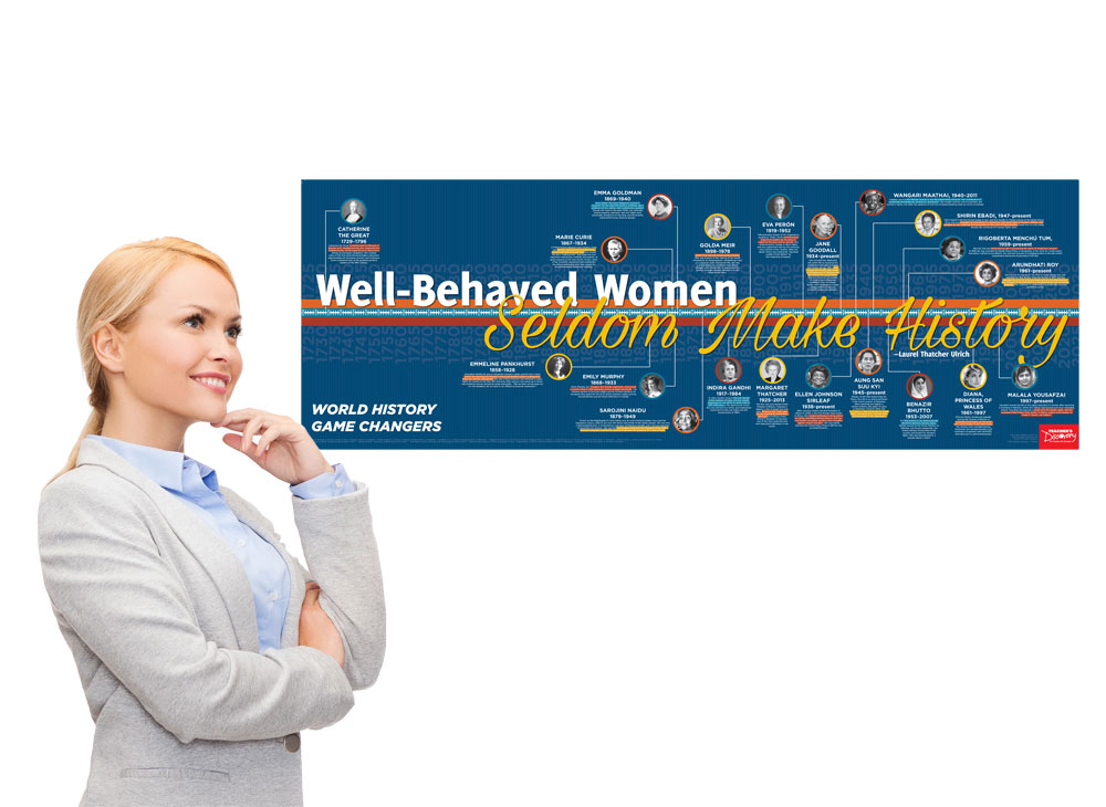3P2046 Well-Behaved Women Seldom Make World History Poster in-use