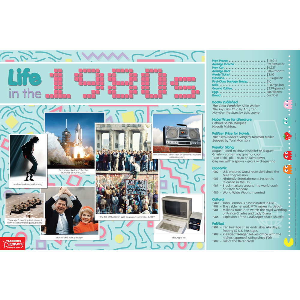 Life in the 1980s Decade Poster