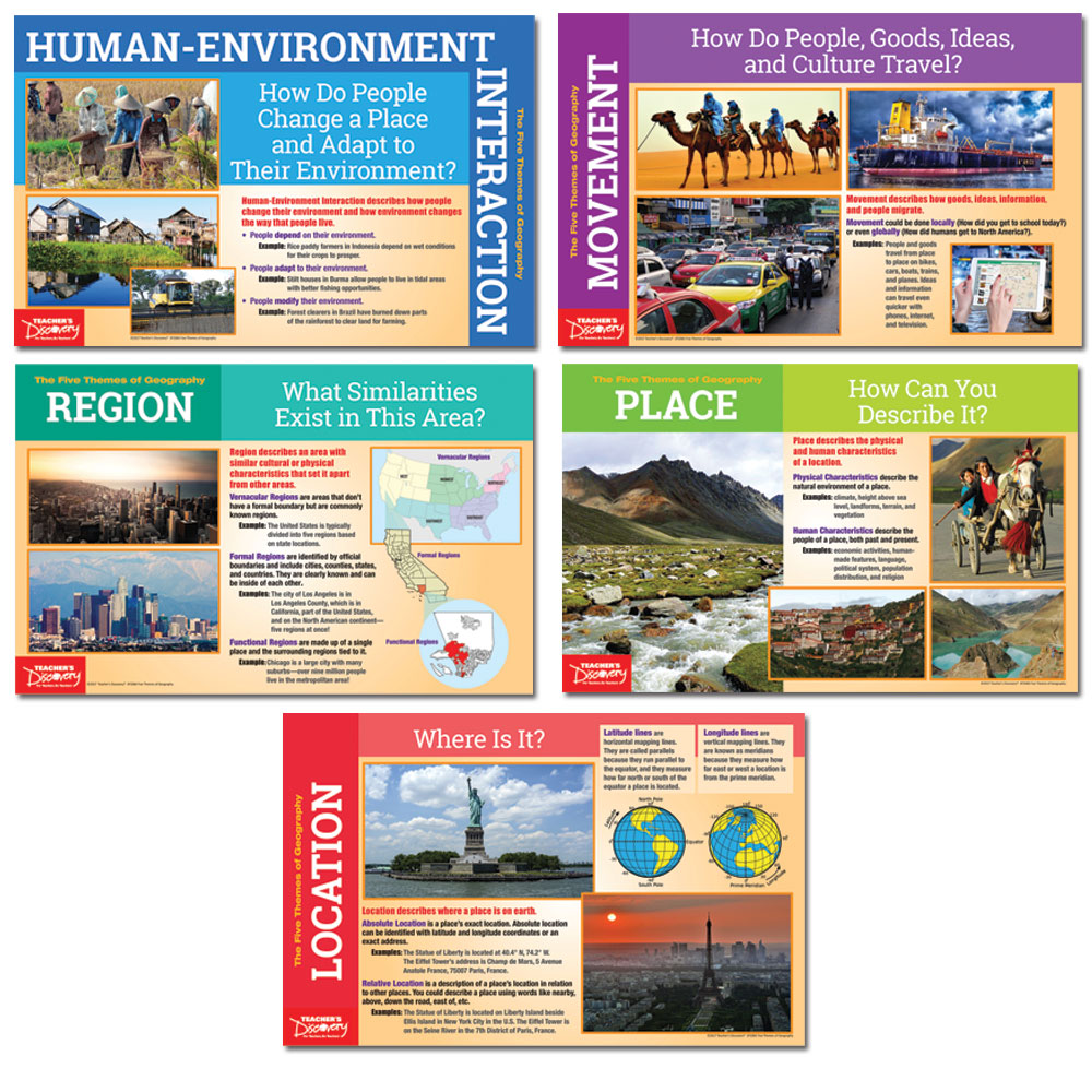 Five Themes of Geography Chart Set - Five Themes of Geography Chart Set