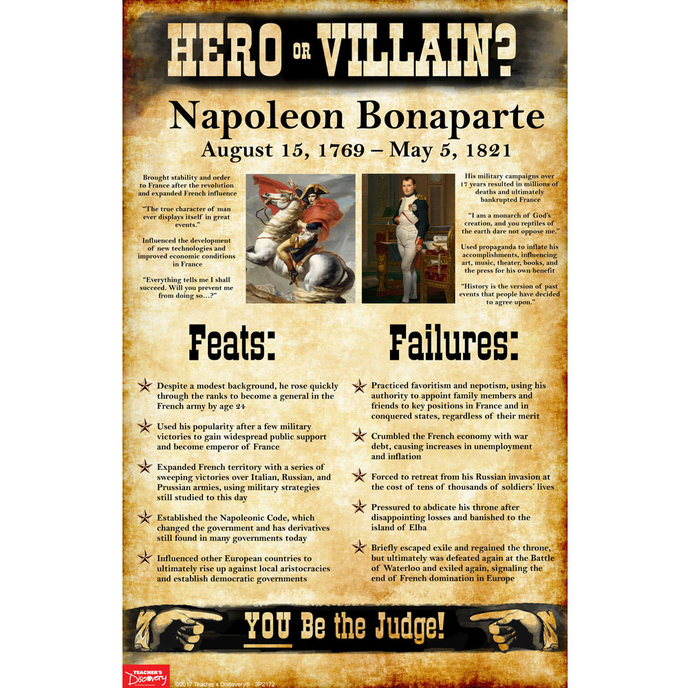 Napoleon Bonaparte: Hero or Villain? Mini-Poster