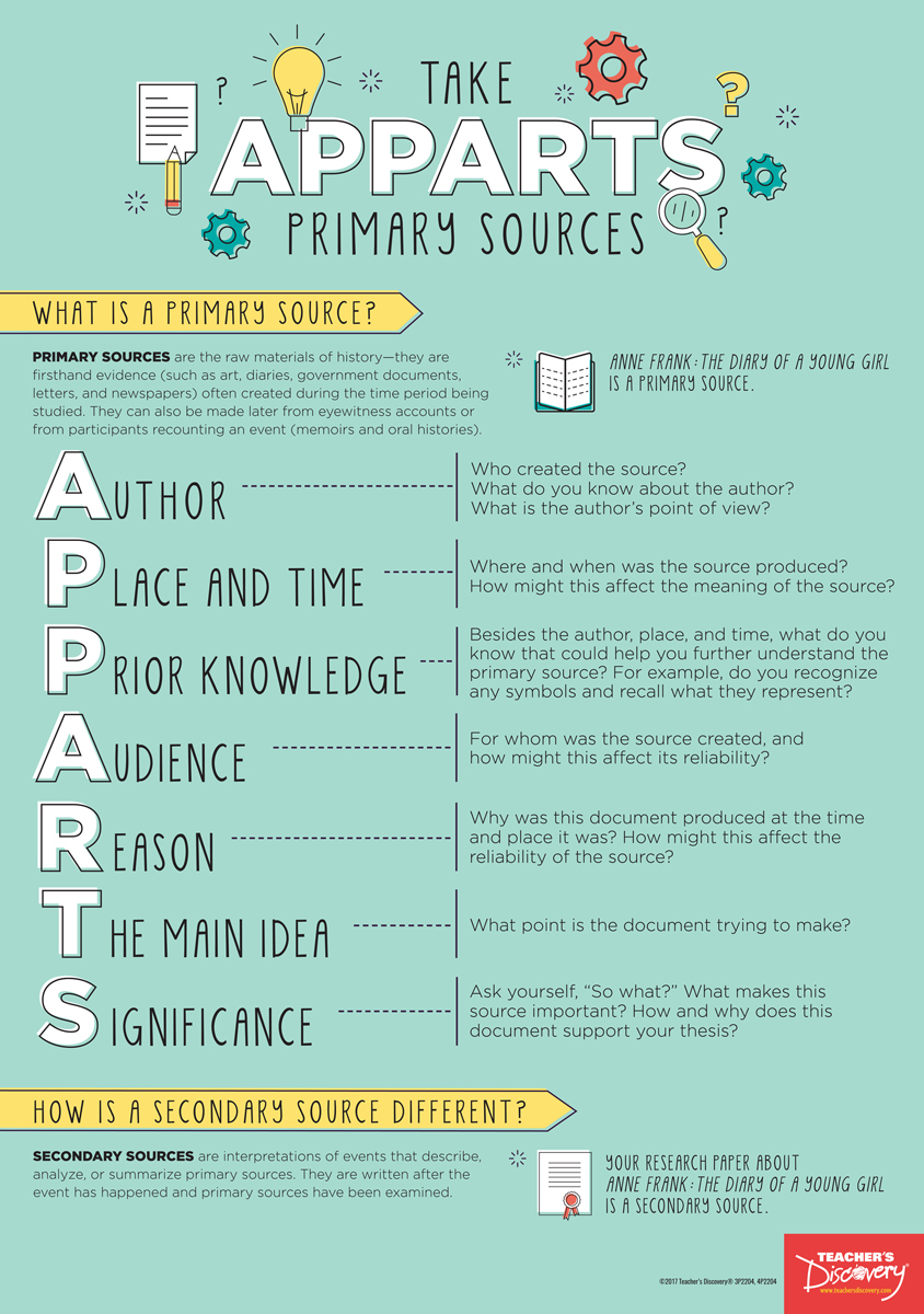 Take APPARTS Primary Sources Poster, Social Studies: Teacher\'s ...