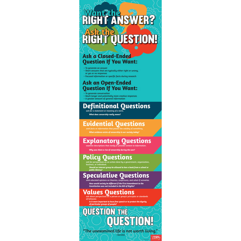 Effective Questioning Skinny Poster