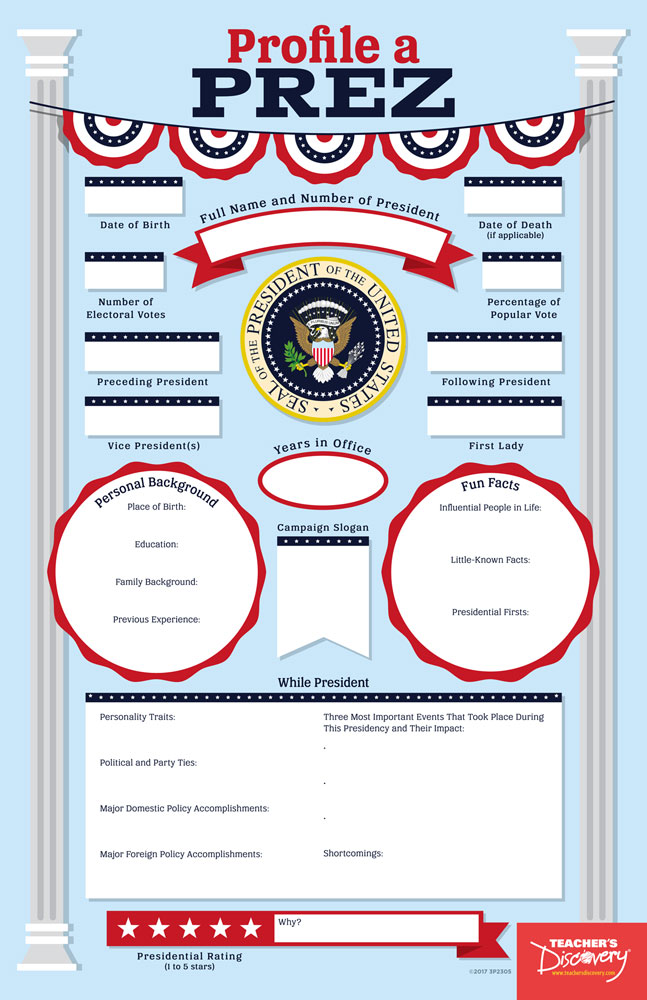 Presidential Profile Blank Poster Set of 35
