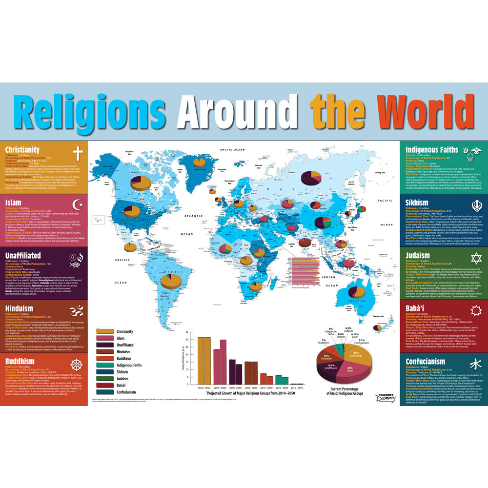 Religions Around the World Map