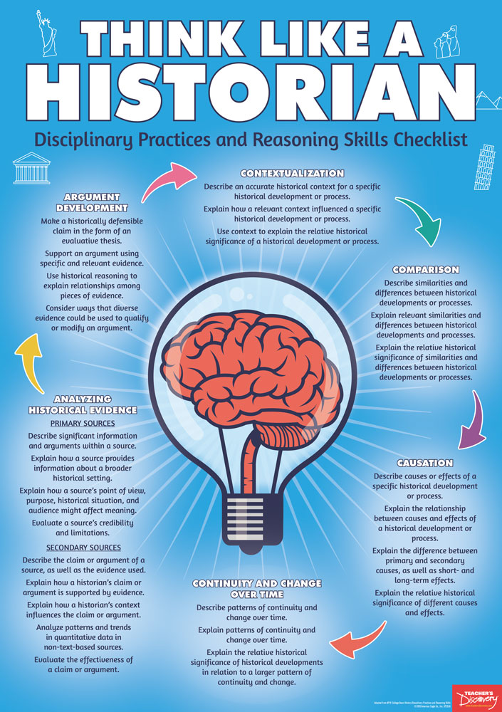 Think Like a Historian Poster