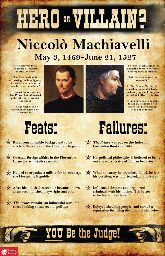 Niccolò Machiavelli: Hero or Villain? Mini-Poster