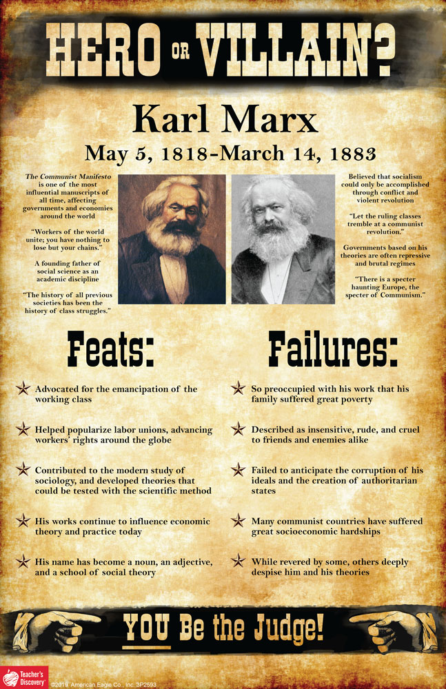 Karl Marx: Hero or Villain? Mini-Poster