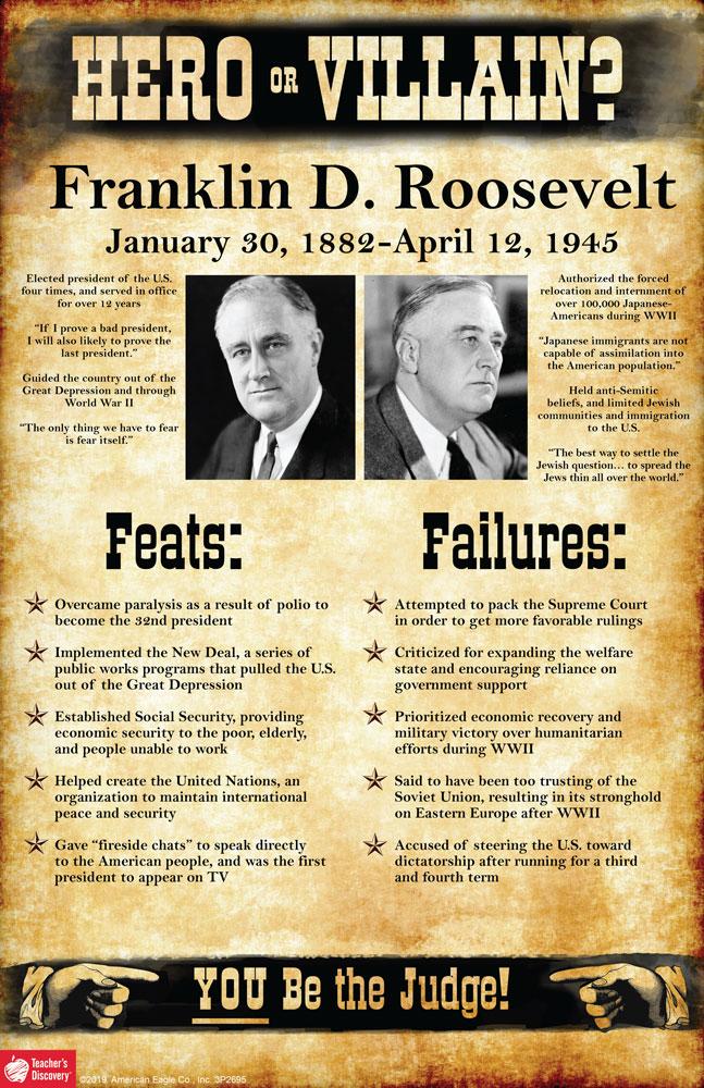 Franklin D. Roosevelt: Hero or Villain? Mini-Poster