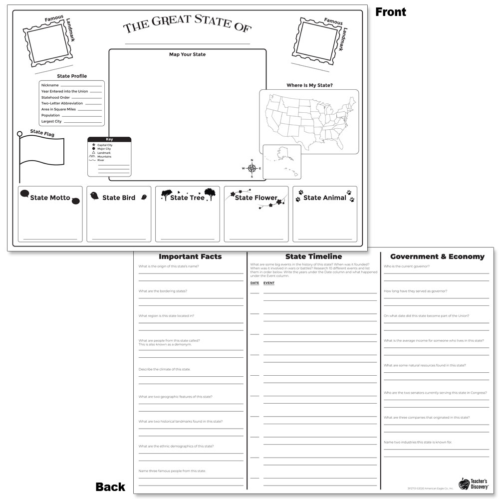 State Profile Blank Posters - Set of 35