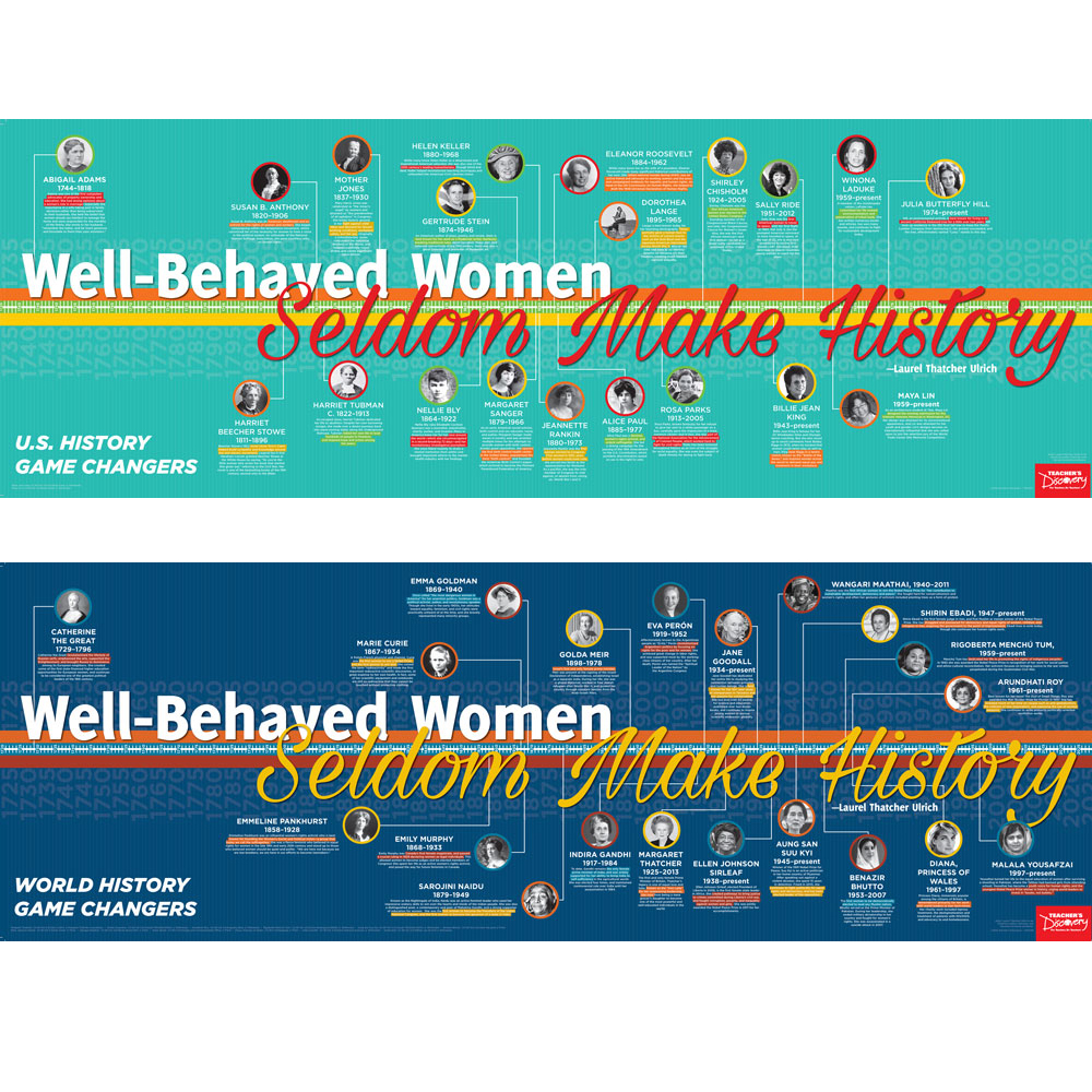 Well-Behaved Women Seldom Make History Posters Set of 2
