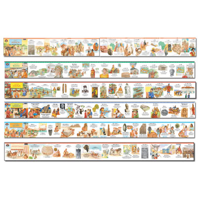 Ancient History Timelines Set of 6 Posters