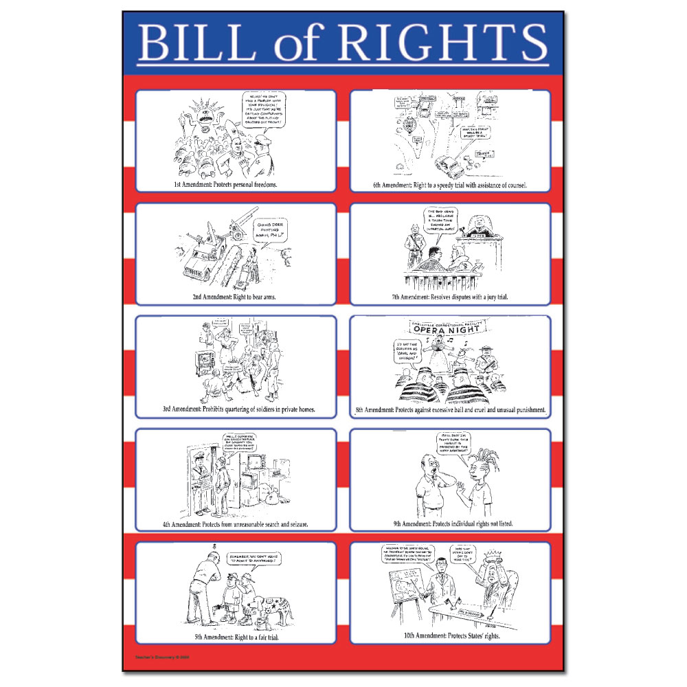 Worksheet english bill of rights worksheet carlos lomas worksheet worksheet english bill of rights worksheet bill of rights chart social studies teachers discovery chart ccuart Images