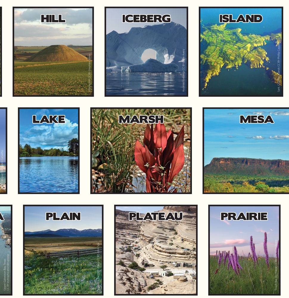 Geography - Spanish speaking regions