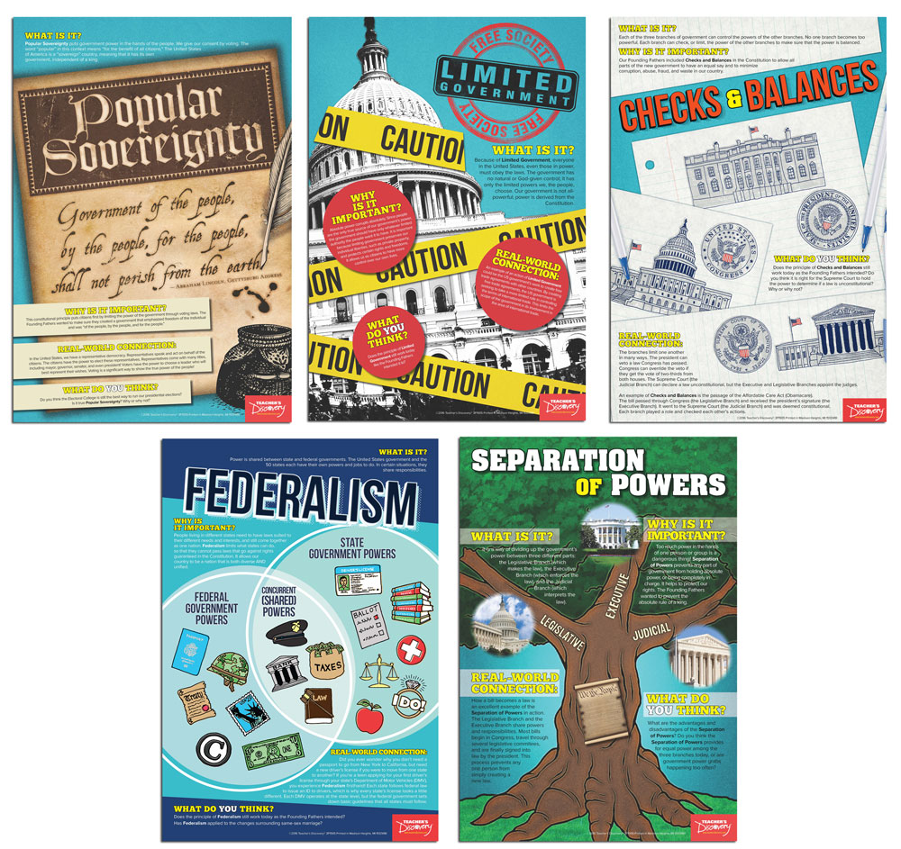 Constitutional Core Principles Mini-Poster Set and Activity Packet