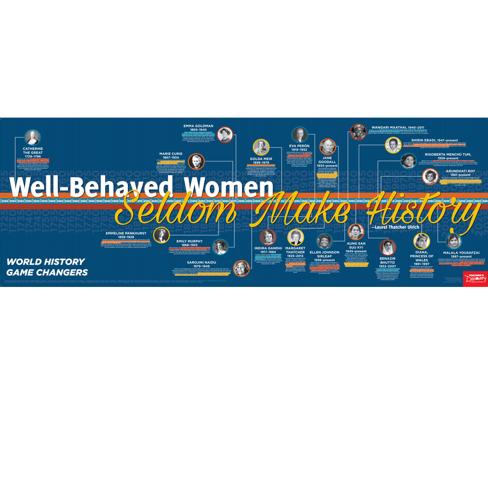Well-Behaved Women Seldom Make World History Poster