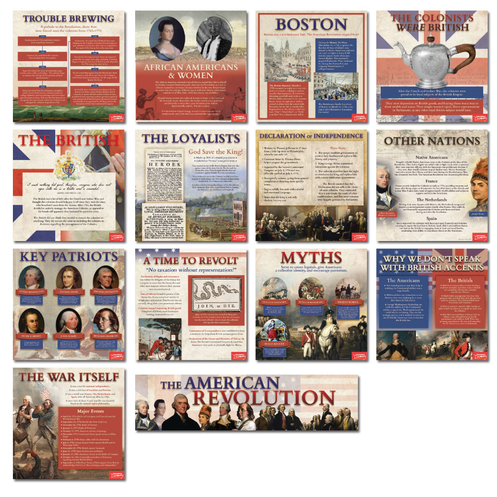 American Revolution Mini-Poster Set