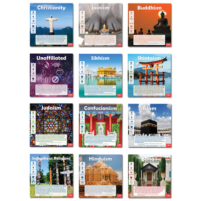 World Religions Mini-Poster Set - World Religions Mini-Poster Set