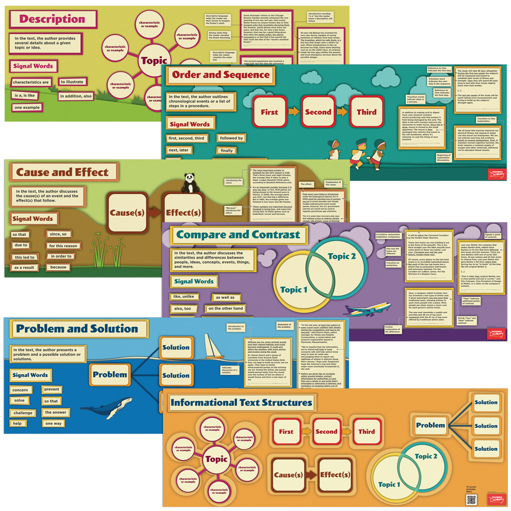 Informational Text Structure Poster Set of 6