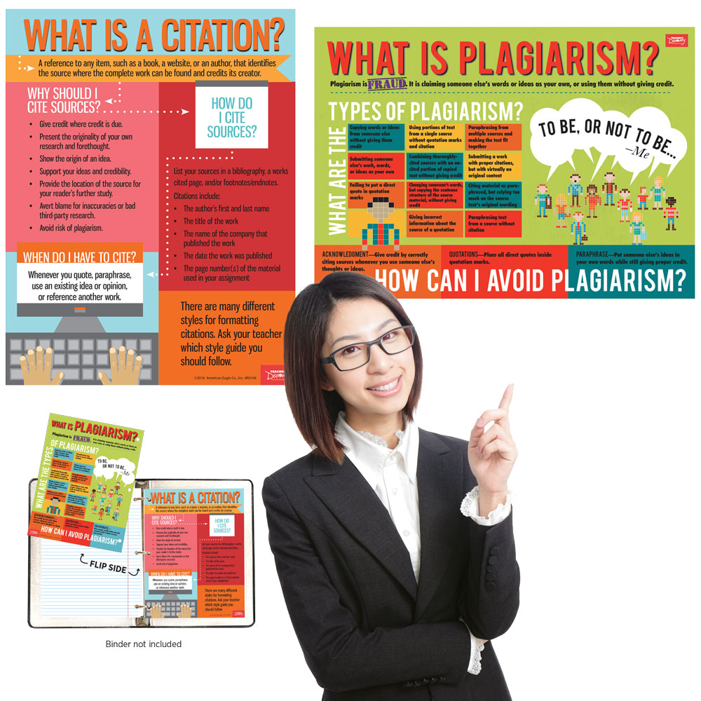 Citation and Plagiarism Bundle