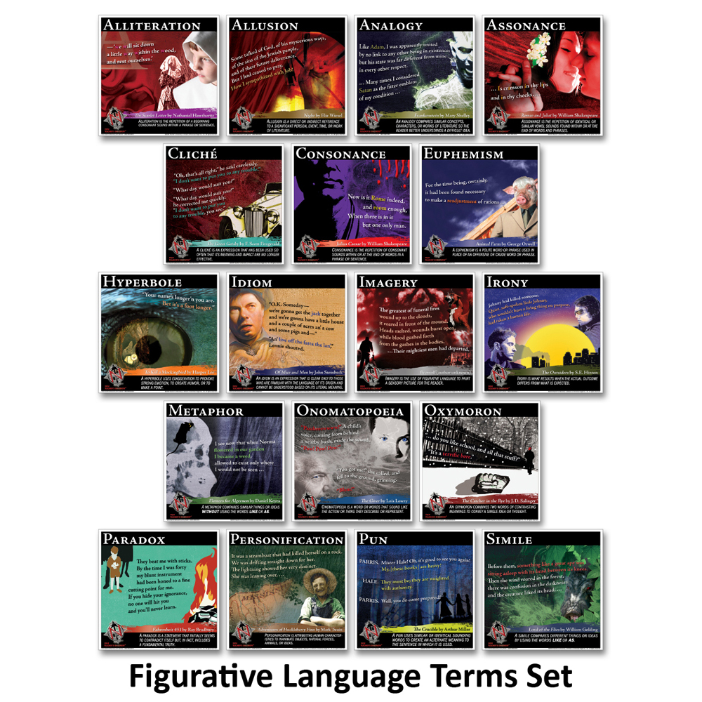 Novel Guide Figurative Language Mini-Poster Set
