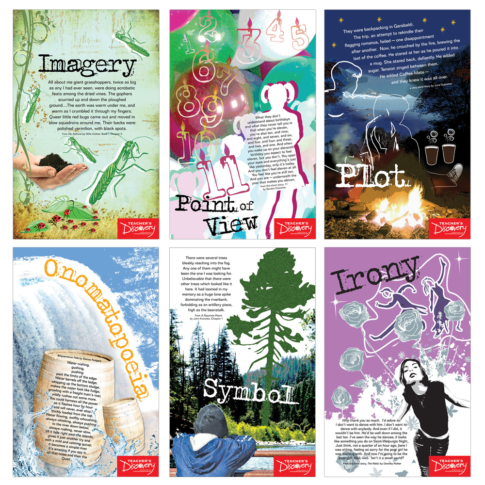 Literary Terms Posters