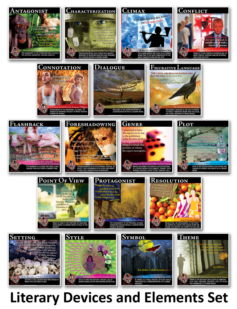 Novel Guide Literary Devices And Elements Mini Poster Set English