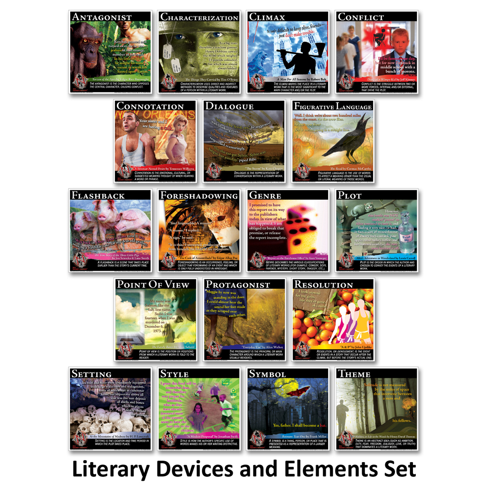 Novel Guide Literary Devices and Elements Mini-Poster Set - Novel Guide Literary Devices and Elements Mini-Poster Set of 18 Print Posters