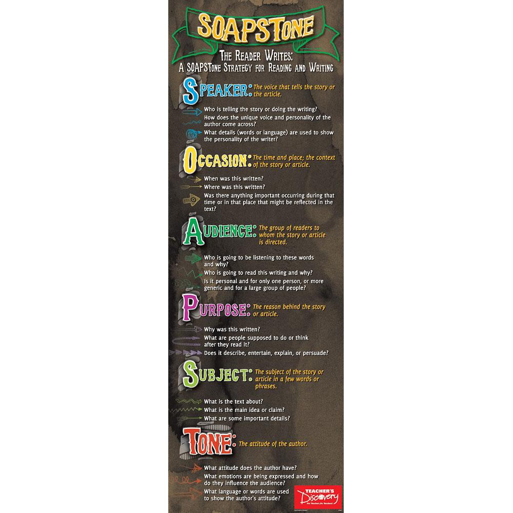 SOAPSTone Strategy Skinny Poster