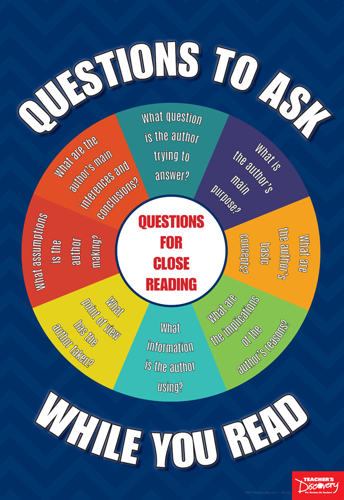 Wheel of Close-Reading Questions Mini-Poster