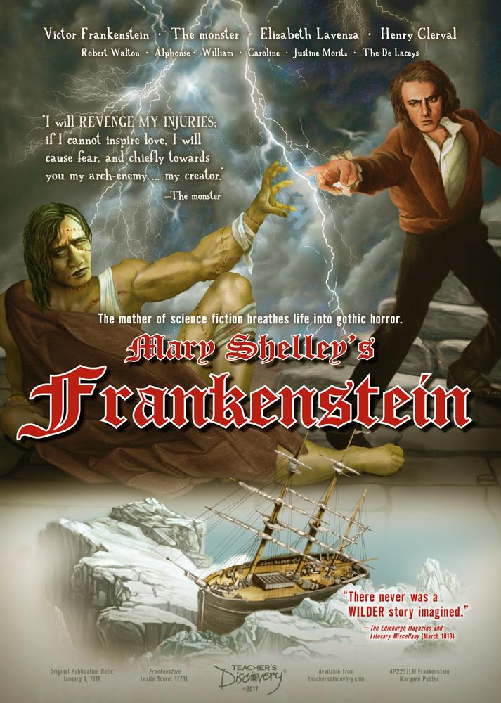 Frankenstein Marquee Poster