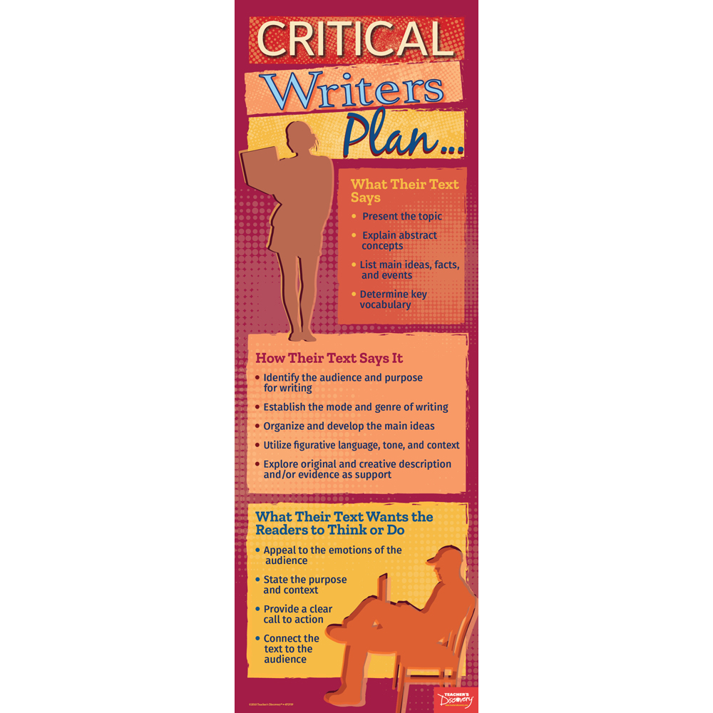 Critical Writers Plan Skinny Poster