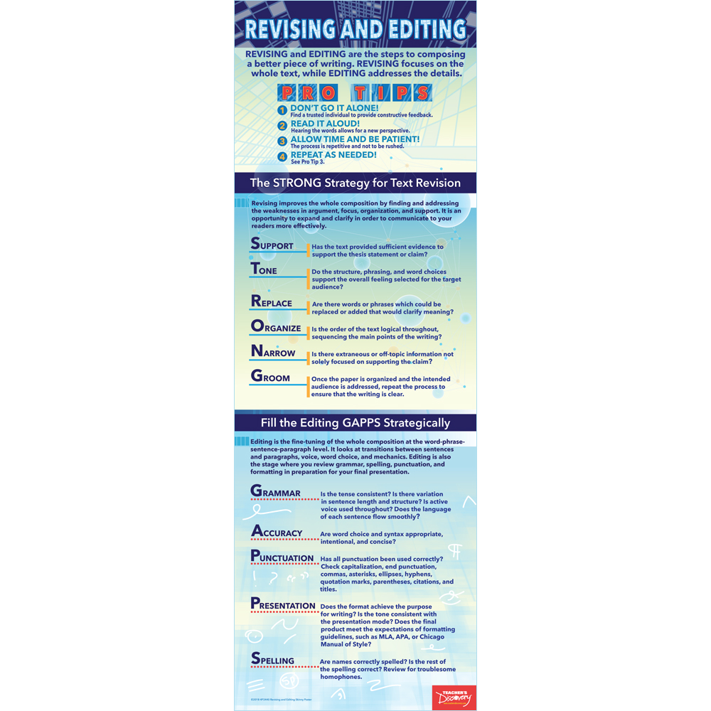 Revising and Editing Strategies Skinny Poster