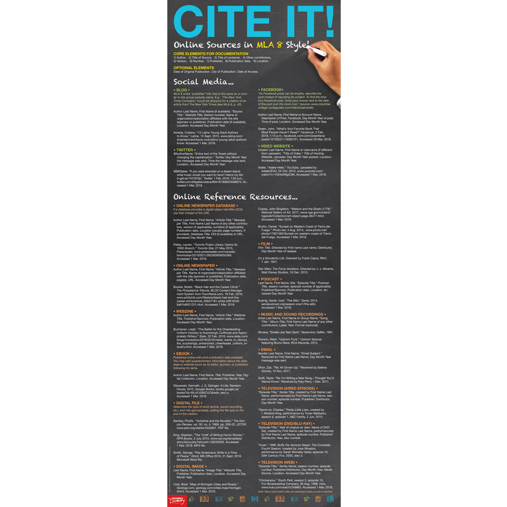 Cite It: Online Sources Using MLA 8 Skinny Poster