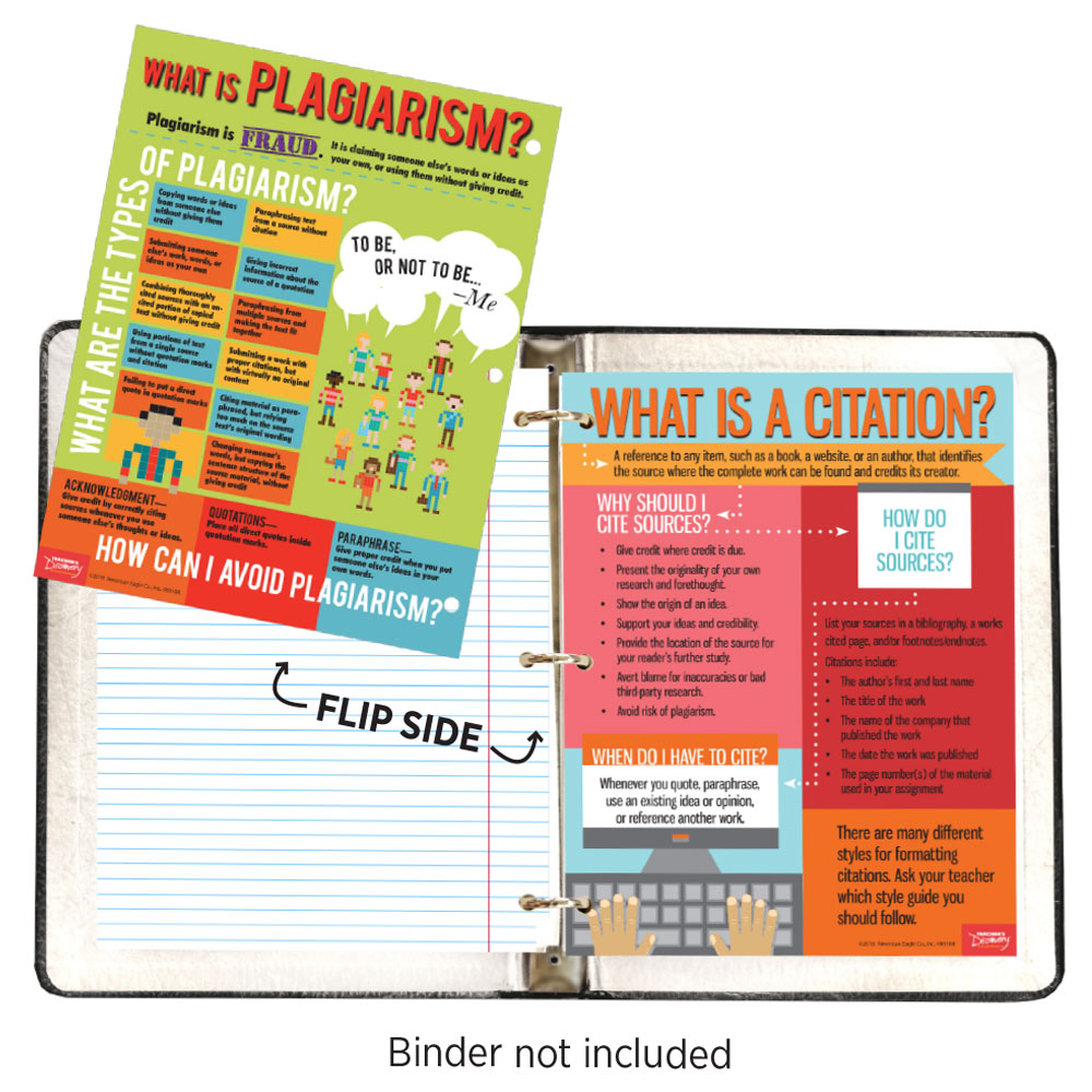 Citation and Plagiarism Binder Inserts